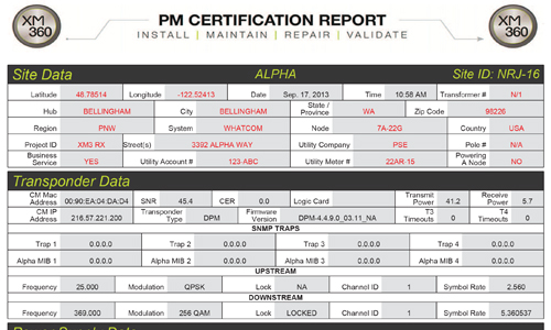 PM Certification Report